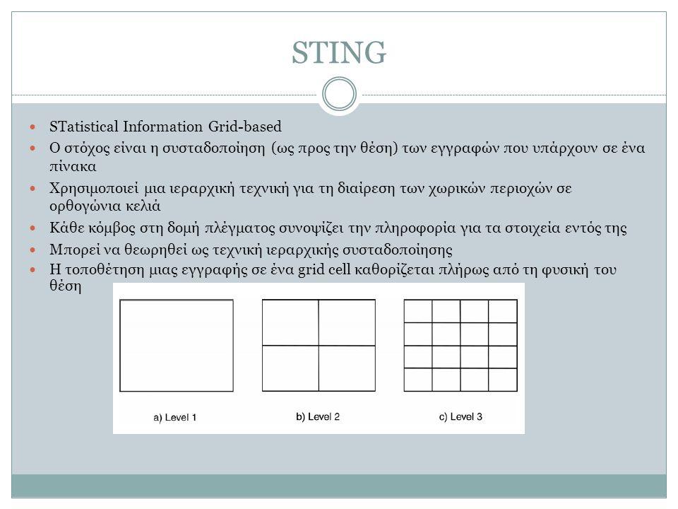 STING STatistical Information Grid-based Ο στόχος είναι η συσταδοποίηση (ως προς την θέση) των εγγραφών που υπάρχουν σε ένα πίνακα Χρησιμοποιεί μια ιεραρχική τεχνική για τη διαίρεση των χωρικών περιοχών σε ορθογώνια κελιά Κάθε κόμβος στη δομή πλέγματος συνοψίζει την πληροφορία για τα στοιχεία εντός της Μπορεί να θεωρηθεί ως τεχνική ιεραρχικής συσταδοποίησης Η τοποθέτηση μιας εγγραφής σε ένα grid cell καθορίζεται πλήρως από τη φυσική του θέση