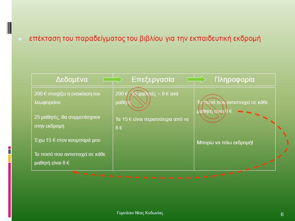 επέκταση του παραδείγματος του βιβλίου για την εκπαιδευτική εκδρομή ΔεδομέναΕπεξεργασίαΠληροφορία 200 € στοιχίζει η ενοικίαση του λεωφορείου. 25 μαθητ