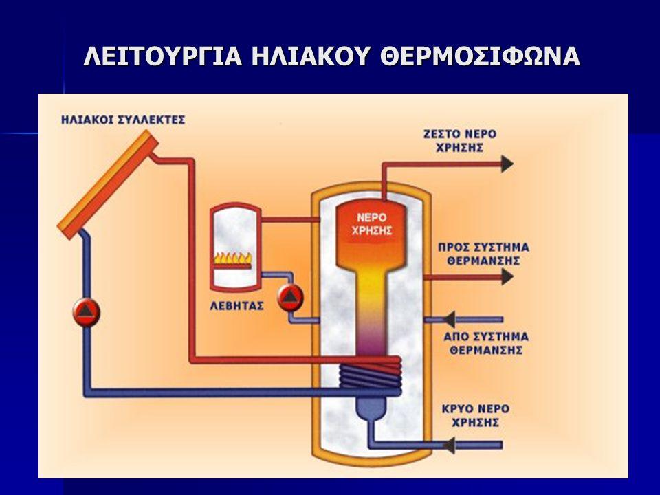 ΕΠΙΘΕΩΡΗΣΗ ΚΛΙΜΑΤΙΣΜΟΥ Ανάθεση της ενεργειακής επιθεώρησης Ανάθεση της ενεργειακής επιθεώρησης Συλλογή απαραίτητων στοιχείων από ιδιοκτήτη του κτιρίου (εγχειρίδια κλιµατιστικών, τυχόν τροποποιήσεις συστηµάτων, βιβλίο συντήρησης, κλπ).