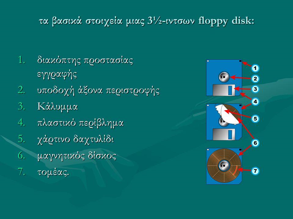 τα βασικά στοιχεία μιας 3½-ιντσων floppy disk: 1.διακόπτης προστασίας εγγραφής 2.υποδοχή άξονα περιστροφής 3.Κάλυμμα 4.πλαστικό περίβλημα 5.χάρτινο δα