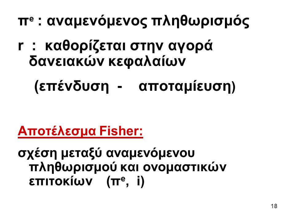 18 π e : αναμενόμενος πληθωρισμός r : καθορίζεται στην αγορά δανειακών κεφαλαίων (επένδυση - αποταμίευση ) Αποτέλεσμα Fisher: σχέση μεταξύ αναμενόμενο