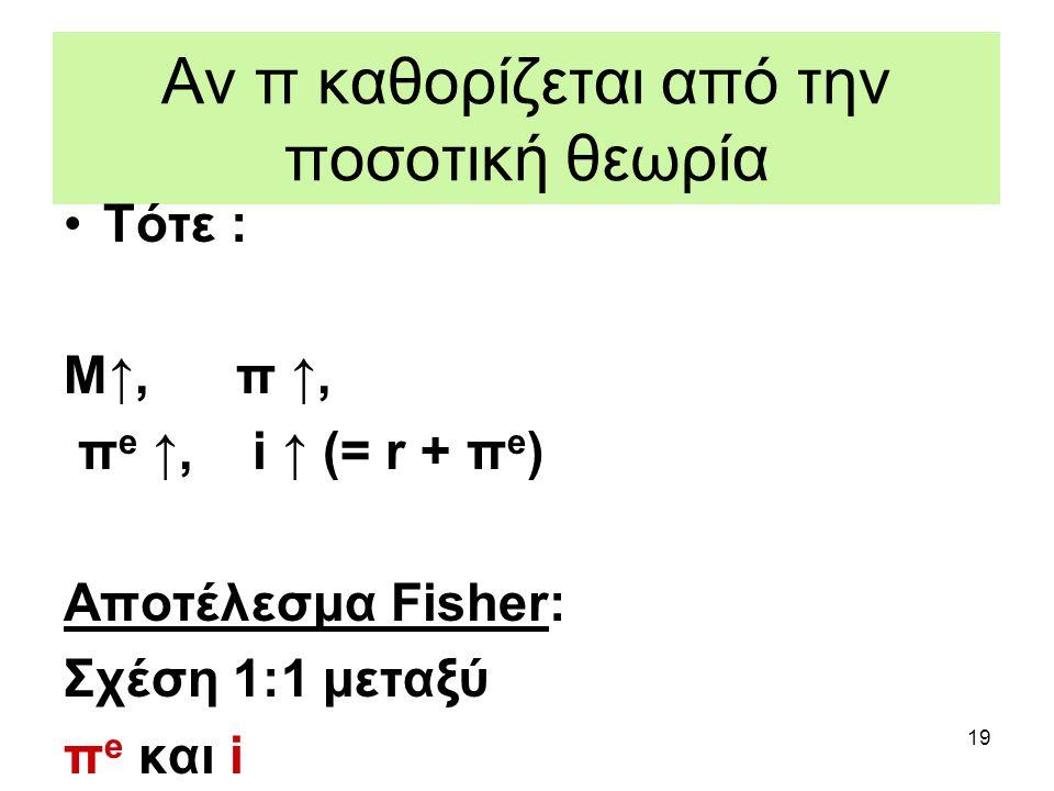 19 Αν π καθορίζεται από την ποσοτική θεωρία Τότε : Μ↑, π ↑, π e ↑, i ↑ (= r + π e ) Αποτέλεσμα Fisher: Σχέση 1:1 μεταξύ π e και i