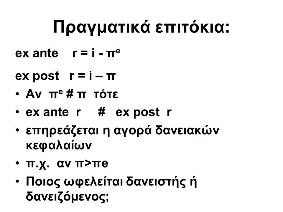 21 Πραγματικά επιτόκια: ex ante r = i - π e ex post r = i – π Αν π e # π τότε ex ante r # ex post r επηρεάζεται η αγορά δανειακών κεφαλαίων π.χ. αν π>