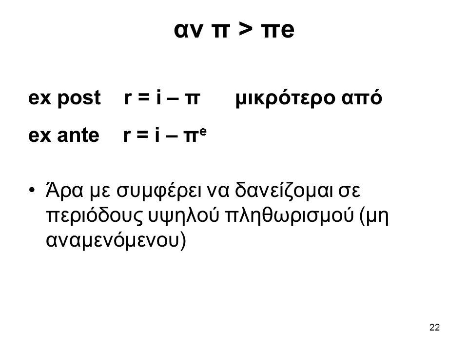 22 αν π > πe ex post r = i – π μικρότερο από ex ante r = i – π e Άρα με συμφέρει να δανείζομαι σε περιόδους υψηλού πληθωρισμού (μη αναμενόμενου)