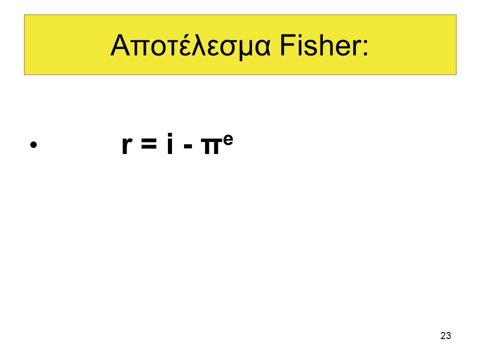 23 Αποτέλεσμα Fisher: r = i - π e