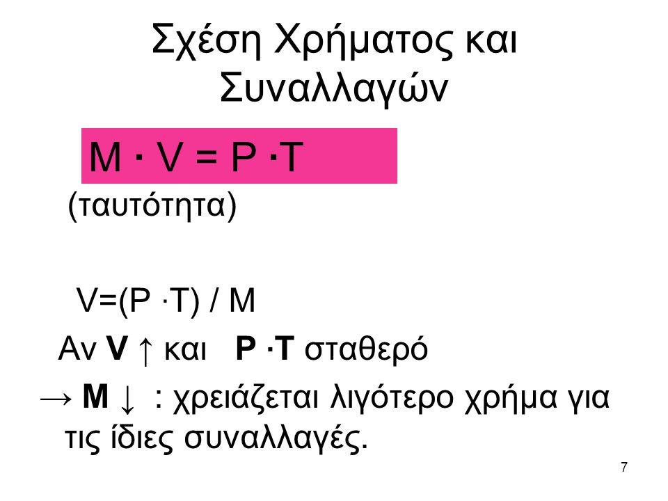 7 Σχέση Χρήματος και Συναλλαγών (ταυτότητα) V=(P ∙ T) / M Aν V ↑ και P ∙ T σταθερό → Μ ↓ : χρειάζεται λιγότερο χρήμα για τις ίδιες συναλλαγές. M ∙ V =