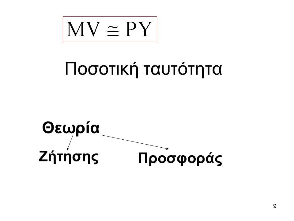 9 Ποσοτική ταυτότητα Θεωρία Ζήτησης Προσφοράς