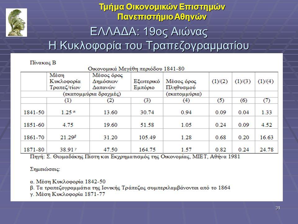 31 ΕΛΛΑΔΑ: 19ος Αιώνας Η Κυκλοφορία του Τραπεζογραμματίου Τμήμα Οικονομικών Επιστημών Πανεπιστήμιο Αθηνών