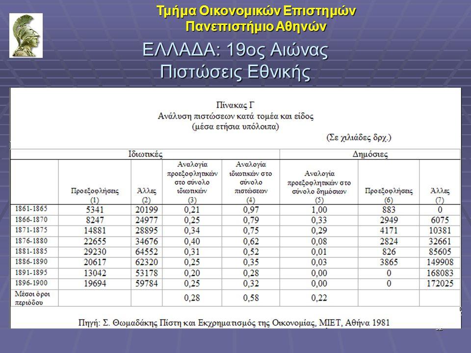 32 ΕΛΛΑΔΑ: 19ος Αιώνας Πιστώσεις Εθνικής Τμήμα Οικονομικών Επιστημών Πανεπιστήμιο Αθηνών
