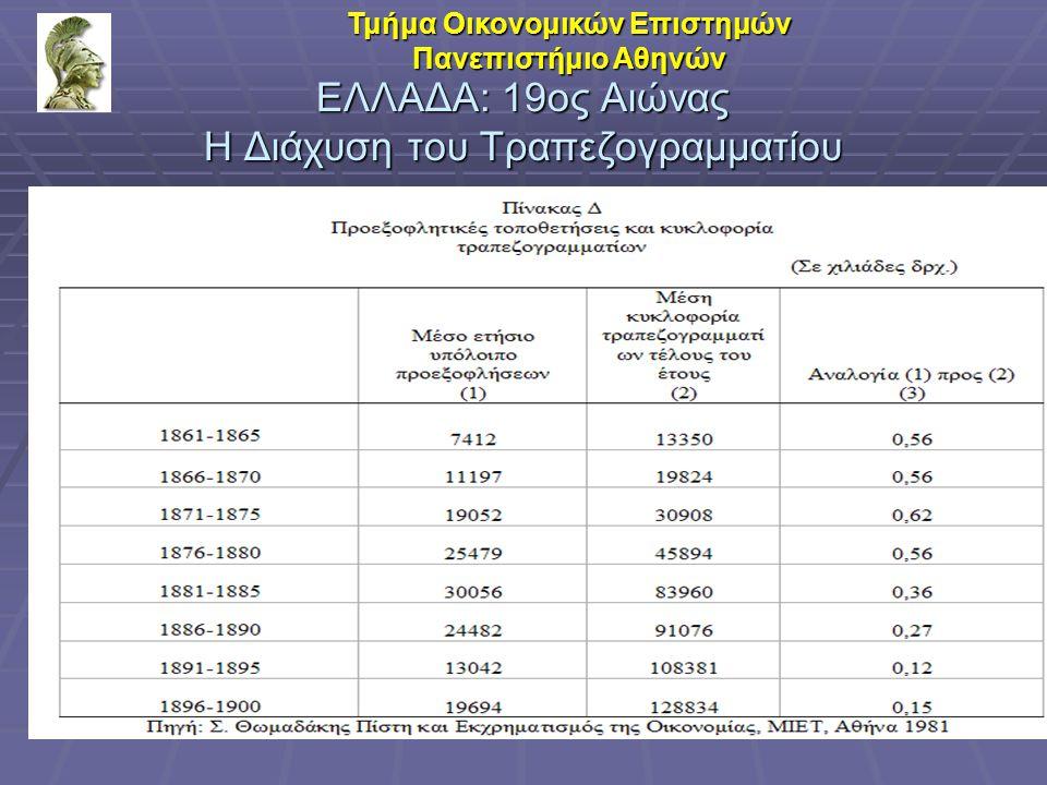 33 ΕΛΛΑΔΑ: 19ος Αιώνας Η Διάχυση του Τραπεζογραμματίου Τμήμα Οικονομικών Επιστημών Πανεπιστήμιο Αθηνών