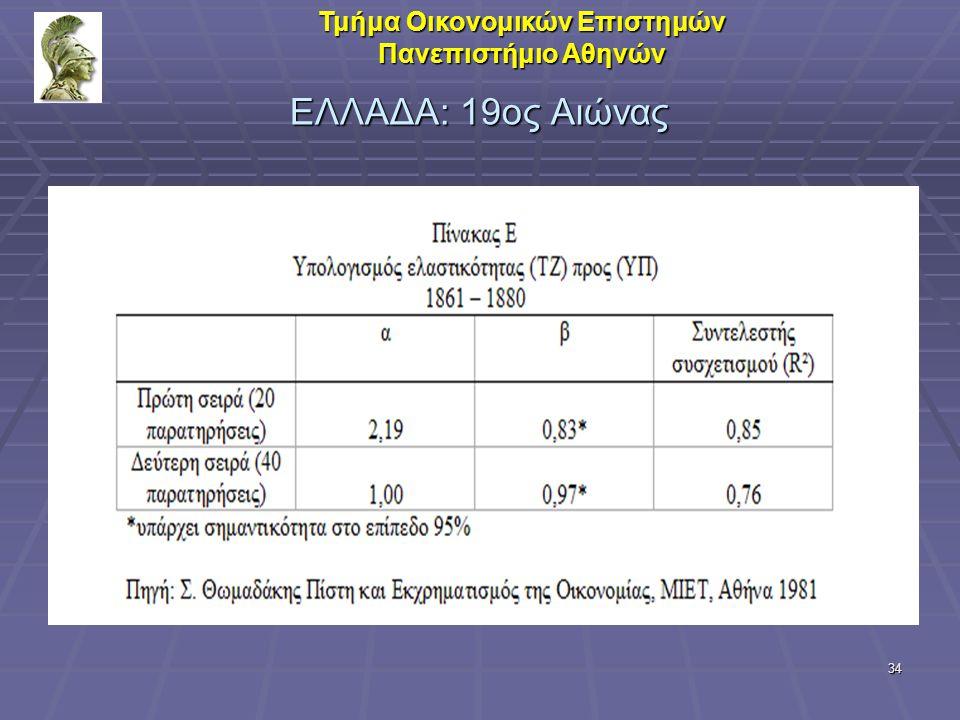 34 ΕΛΛΑΔΑ: 19ος Αιώνας Τμήμα Οικονομικών Επιστημών Πανεπιστήμιο Αθηνών