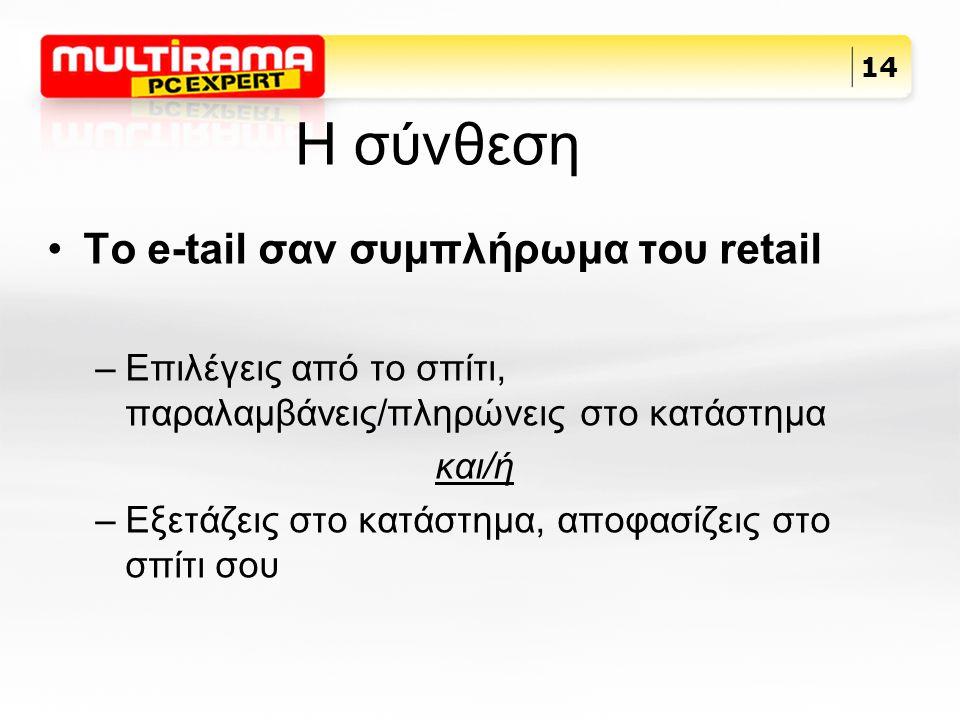 H σύνθεση Το e-tail σαν συμπλήρωμα του retail –Επιλέγεις από το σπίτι, παραλαμβάνεις/πληρώνεις στο κατάστημα και/ή –Εξετάζεις στο κατάστημα, αποφασίζε