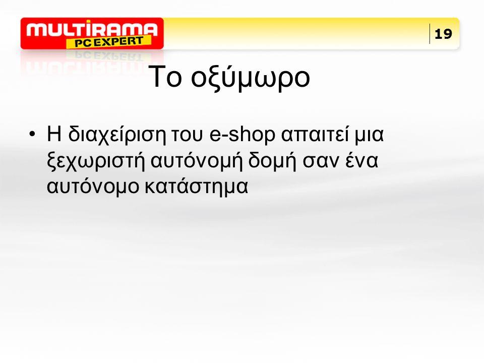 Το οξύμωρο Η διαχείριση του e-shop απαιτεί μια ξεχωριστή αυτόνομή δομή σαν ένα αυτόνομο κατάστημα 19
