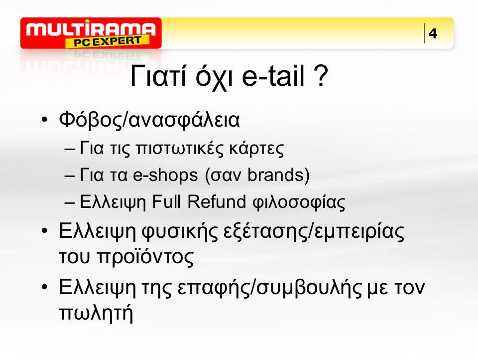 Γιατί όχι e-tail ? Φόβος/ανασφάλεια –Για τις πιστωτικές κάρτες –Για τα e-shops (σαν brands) –Ελλειψη Full Refund φιλοσοφίας Ελλειψη φυσικής εξέτασης/ε