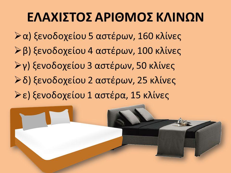ΕΛΑΧΙΣΤΟΣ ΑΡΙΘΜΟΣ ΚΛΙΝΩΝ  α) ξενοδοχείου 5 αστέρων, 160 κλίνες  β) ξενοδοχείου 4 αστέρων, 100 κλίνες  γ) ξενοδοχείου 3 αστέρων, 50 κλίνες  δ) ξενοδοχείου 2 αστέρων, 25 κλίνες  ε) ξενοδοχείου 1 αστέρα, 15 κλίνες