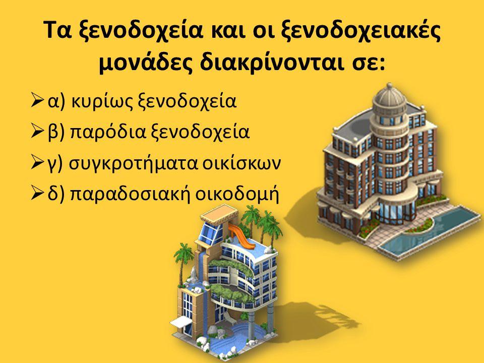 Τα ξενοδοχεία και οι ξενοδοχειακές μονάδες διακρίνονται σε:  α) κυρίως ξενοδοχεία  β) παρόδια ξενοδοχεία  γ) συγκροτήματα οικίσκων  δ) παραδοσιακή οικοδομή