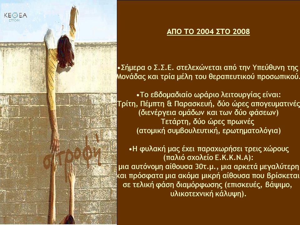 ΑΠΟ ΤΟ 2004 ΣΤΟ 2008 Σήμερα ο Σ.Σ.Ε.