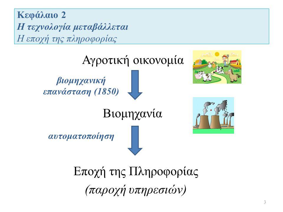 Κεφάλαιο 2 Η τεχνολογία μεταβάλλεται Η εποχή της πληροφορίας 3 Αγροτική οικονομία Βιομηχανία βιομηχανική επανάσταση (1850) αυτοματοποίηση Εποχή της Πληροφορίας (παροχή υπηρεσιών)