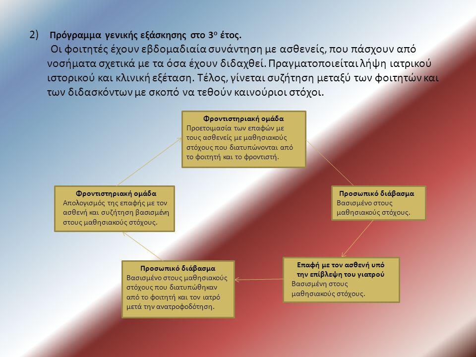 2) Πρόγραμμα γενικής εξάσκησης στο 3 ο έτος. Οι φοιτητές έχουν εβδομαδιαία συνάντηση με ασθενείς, που πάσχουν από νοσήματα σχετικά με τα όσα έχουν διδ