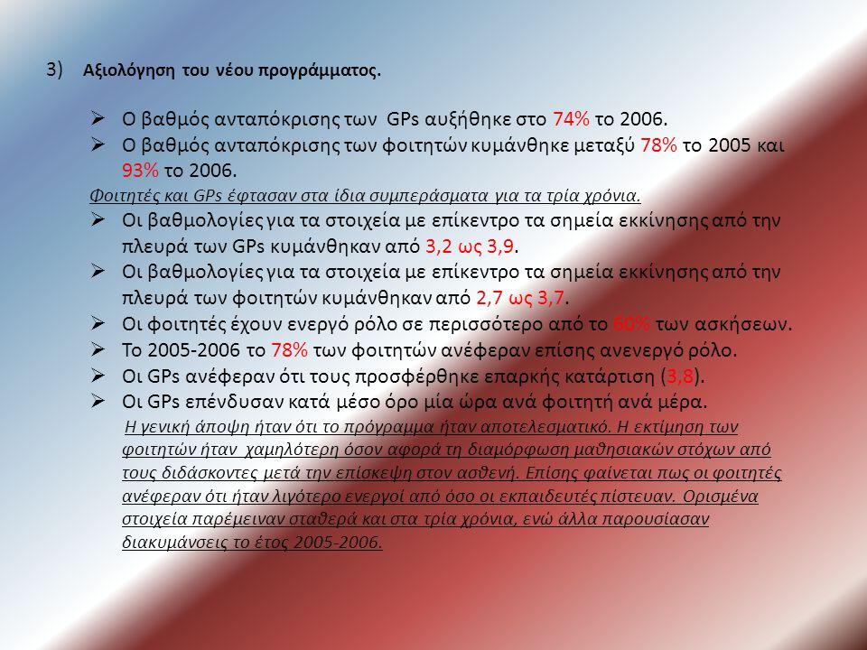 3) Αξιολόγηση του νέου προγράμματος.  Ο βαθμός ανταπόκρισης των GPs αυξήθηκε στο 74% το 2006.  Ο βαθμός ανταπόκρισης των φοιτητών κυμάνθηκε μεταξύ 7