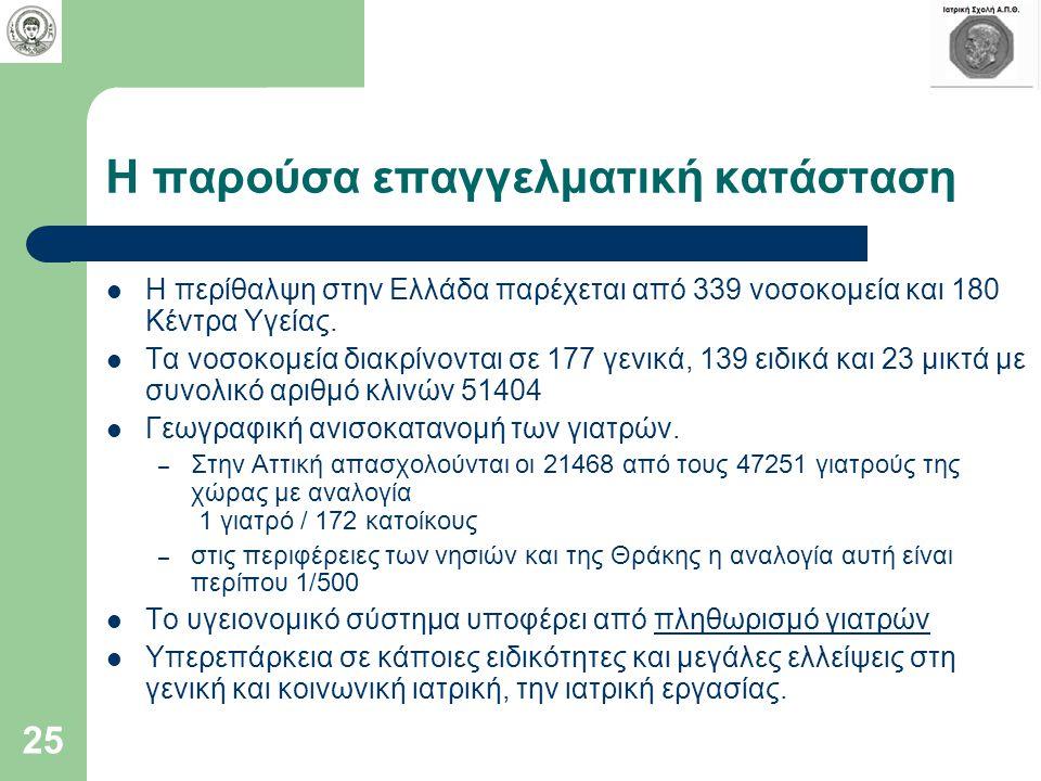 25 Η παρούσα επαγγελματική κατάσταση Η περίθαλψη στην Ελλάδα παρέχεται από 339 νοσοκομεία και 180 Κέντρα Υγείας. Τα νοσοκομεία διακρίνονται σε 177 γεν