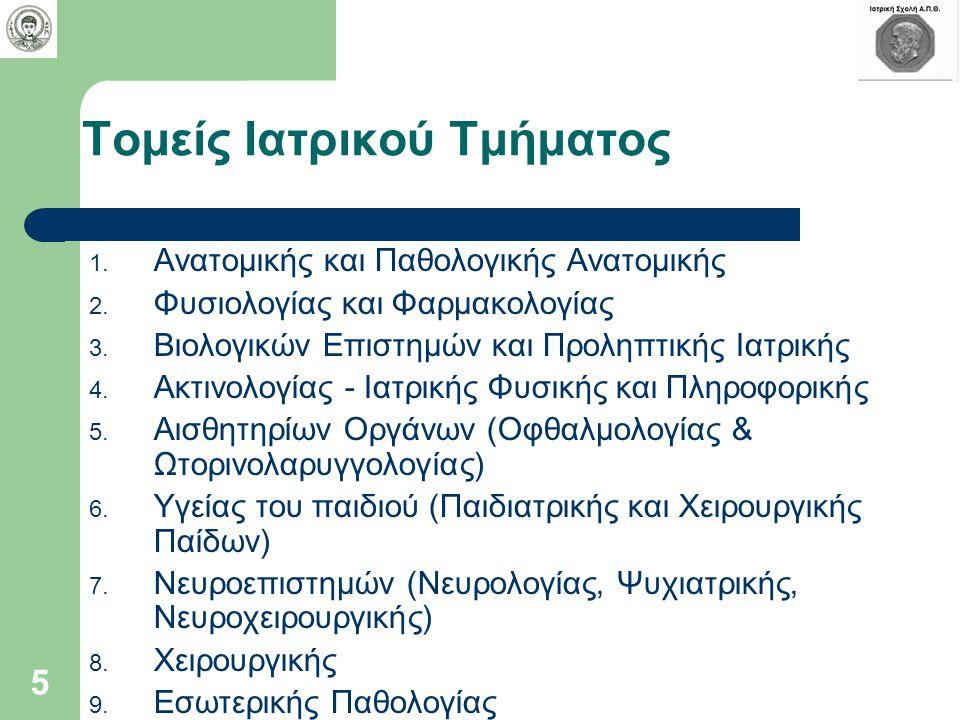 5 Τομείς Ιατρικού Τμήματος 1. Ανατομικής και Παθολογικής Ανατομικής 2. Φυσιολογίας και Φαρμακολογίας 3. Βιολογικών Επιστημών και Προληπτικής Ιατρικής