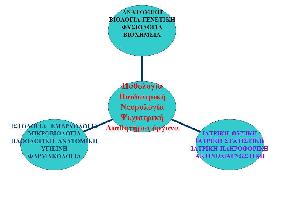 7 Παθολογία Παιδιατρική Νευρολογία Ψυχιατρική Αισθητήρια όργανα ΑΝΑΤΟΜΙΚΗ ΒΙΟΛΟΓΙΑ-ΓΕΝΕΤΙΚΗ ΦΥΣΙΟΛΟΓΙΑ ΒΙΟΧΗΜΕΙΑ ΙΑΤΡΙΚΗ ΦΥΣΙΚΗ ΙΑΤΡΙΚΗ ΣΤΑΤΙΣΤΙΚΗ ΙΑΤ