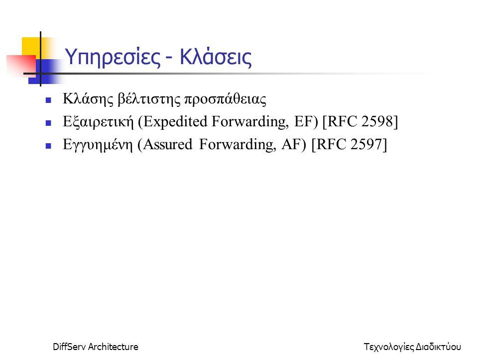 DiffServ ArchitectureΤεχνολογίες Διαδικτύου Υπηρεσίες - Κλάσεις Κλάσης βέλτιστης προσπάθειας Εξαιρετική (Expedited Forwarding, EF) [RFC 2598] Εγγυημένη (Assured Forwarding, AF) [RFC 2597]