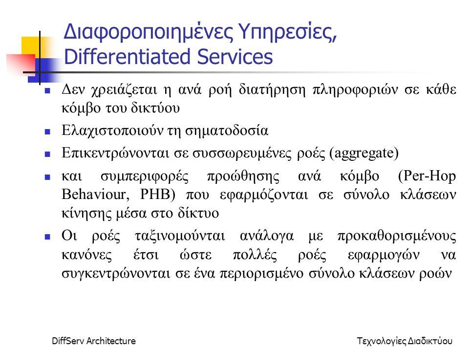 DiffServ ArchitectureΤεχνολογίες Διαδικτύου Διαφοροποιημένες Υπηρεσίες, Differentiated Services Δεν χρειάζεται η ανά ροή διατήρηση πληροφοριών σε κάθε κόμβο του δικτύου Ελαχιστοποιούν τη σηματοδοσία Επικεντρώνονται σε συσσωρευμένες ροές (aggregate) και συμπεριφορές προώθησης ανά κόμβο (Per-Hop Behaviour, PHB) που εφαρμόζονται σε σύνολο κλάσεων κίνησης μέσα στο δίκτυο Οι ροές ταξινομούνται ανάλογα με προκαθορισμένους κανόνες έτσι ώστε πολλές ροές εφαρμογών να συγκεντρώνονται σε ένα περιορισμένο σύνολο κλάσεων ροών