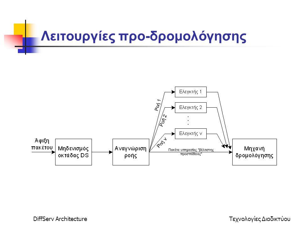 DiffServ ArchitectureΤεχνολογίες Διαδικτύου Λειτουργίες προ-δρομολόγησης
