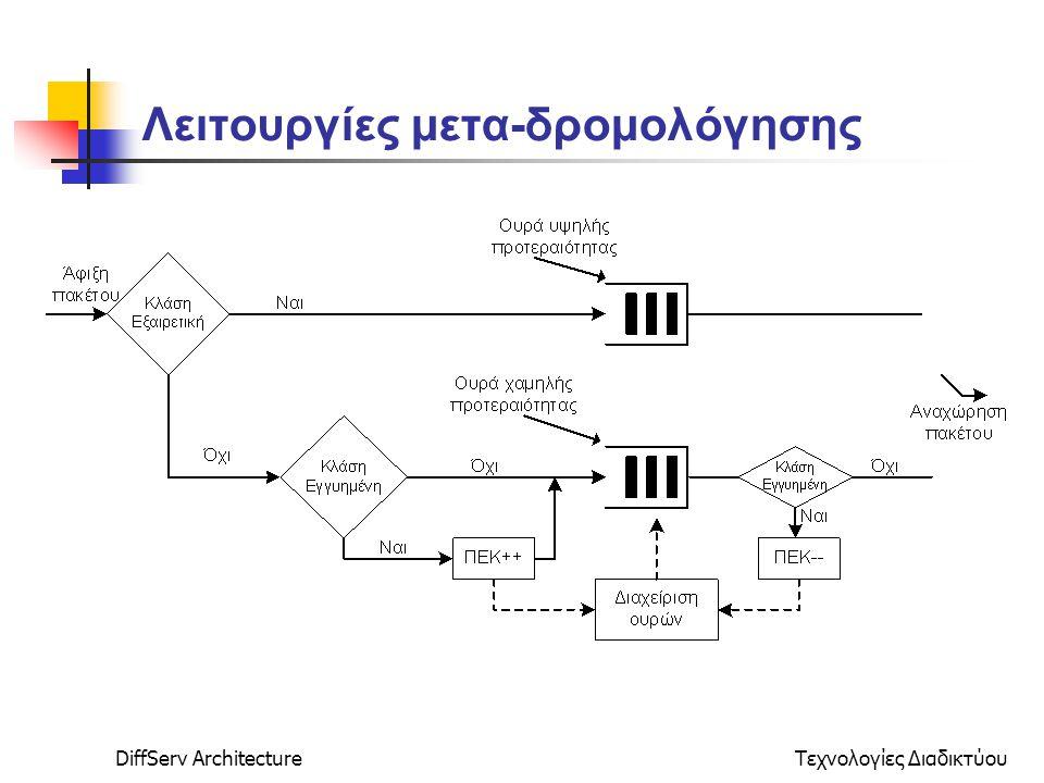 DiffServ ArchitectureΤεχνολογίες Διαδικτύου Λειτουργίες μετα-δρομολόγησης