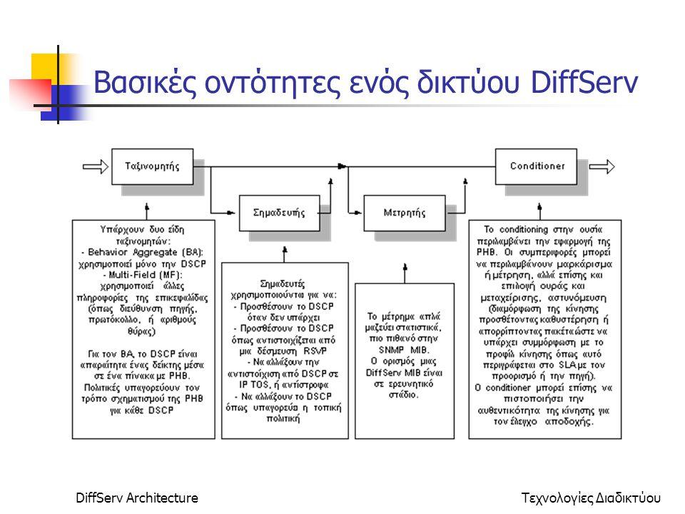 DiffServ ArchitectureΤεχνολογίες Διαδικτύου Βασικές οντότητες ενός δικτύου DiffServ