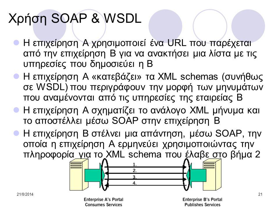 21/8/201421 Χρήση SOAP & WSDL Η επιχείρηση Α χρησιμοποιεί ένα URL που παρέχεται από την επιχείρηση Β για να ανακτήσει μια λίστα με τις υπηρεσίες που δ