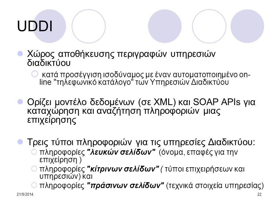 21/8/201422 UDDI Χώρος αποθήκευσης περιγραφών υπηρεσιών διαδικτύου  κατά προσέγγιση ισοδύναμος με έναν αυτοματοποιημένο on- line