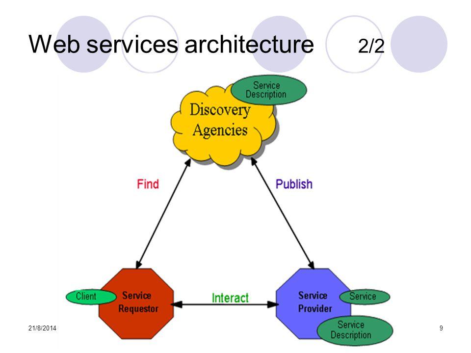21/8/201410 Web services stack Transport layer  HTTP, FTP, SMTP Packaging layer  SOAP (Simple Object Access Protocol) Επιτρέπει στις εφαρμογές να ανταλλάσσουν πληροφορία μέσω του HTTP Description layer  WSDL (Web Services Description Language) Χρησιμοποιείται για την περιγραφή των Web services και για το πώς να αποκτηθεί η πρόσβαση σε αυτές Discovery layer  UDDI (Universal Description, Discovery, and Integration project)