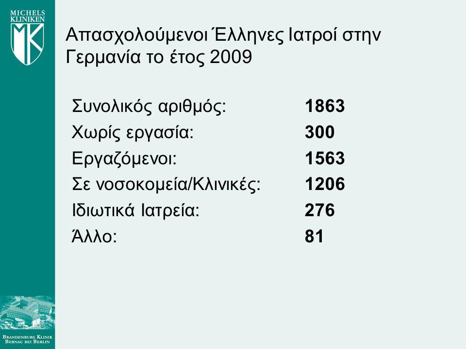 Απασχολούμενοι Έλληνες Ιατροί στην Γερμανία το έτος 2009 Συνολικός αριθμός: 1863 Χωρίς εργασία:300 Εργαζόμενοι:1563 Σε νοσοκομεία/Κλινικές:1206 Ιδιωτι