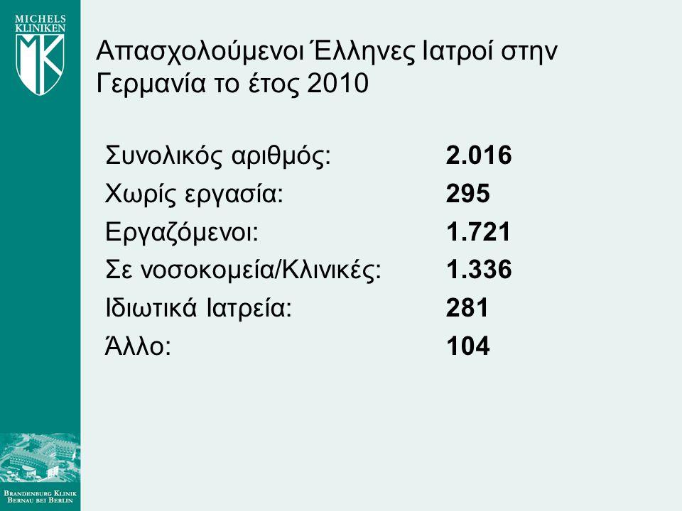 Απασχολούμενοι Έλληνες Ιατροί στην Γερμανία το έτος 2010 Συνολικός αριθμός: 2.016 Χωρίς εργασία:295 Εργαζόμενοι:1.721 Σε νοσοκομεία/Κλινικές:1.336 Ιδι