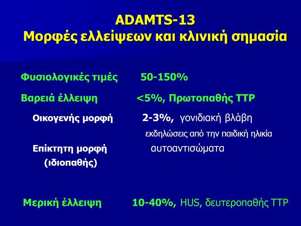 ADAMTS-13 Μορφές ελλείψεων και κλινική σημασία Οικογενής μορφή 2-3%, γονιδιακή βλάβη εκδηλώσεις από την παιδική ηλικία Επίκτητη μορφή αυτοαντισώματα (ιδιοπαθής) Μερική έλλειψη 10-40%, HUS, δευτεροπαθής ΤΤΡ Φυσιολογικές τιμές 50-150% Βαρειά έλλειψη <5%, Πρωτοπαθής TTP