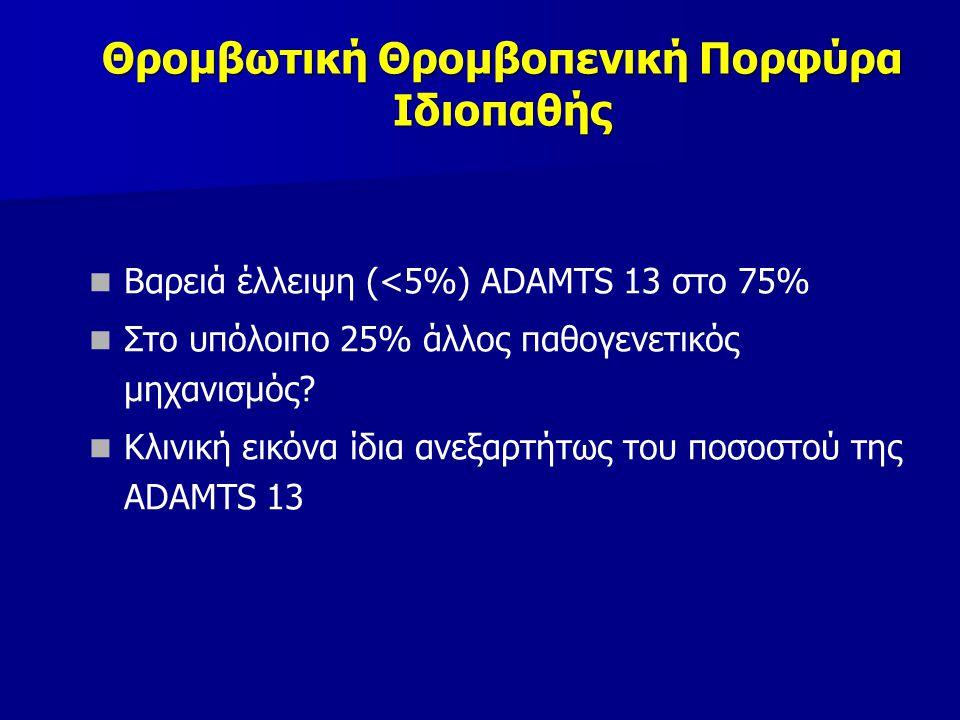 Θρομβωτική Θρομβοπενική Πορφύρα Ιδιοπαθής Βαρειά έλλειψη (<5%) ADAMTS 13 στο 75% Στο υπόλοιπο 25% άλλος παθογενετικός μηχανισμός.