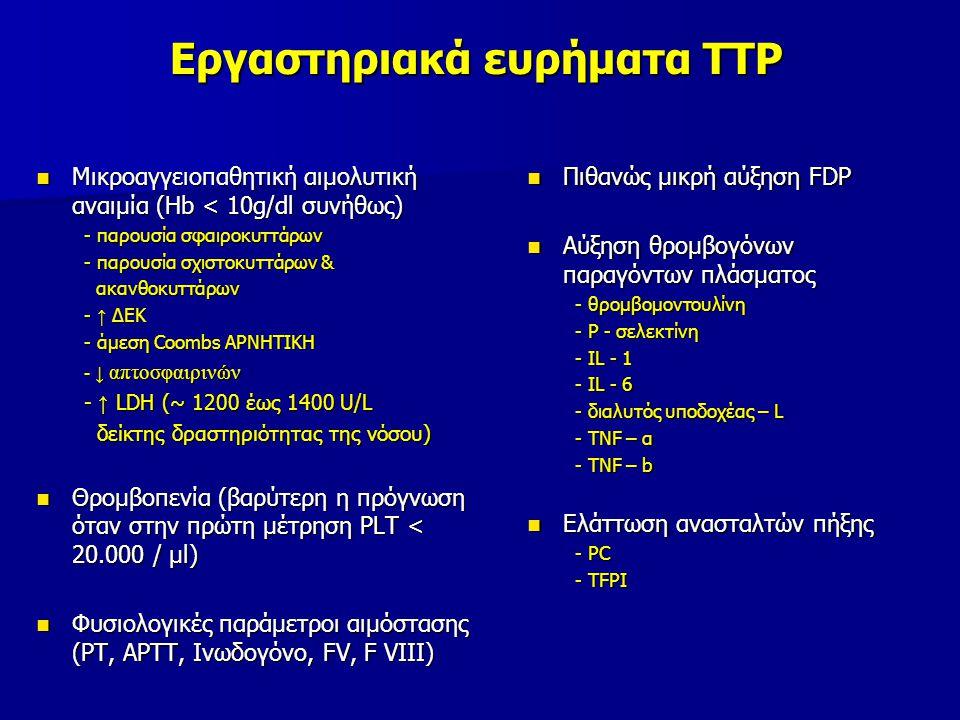 Εργαστηριακά ευρήματα TTP Μικροαγγειοπαθητική αιμολυτική αναιμία (Hb < 10g/dl συνήθως) Μικροαγγειοπαθητική αιμολυτική αναιμία (Hb < 10g/dl συνήθως) - παρουσία σφαιροκυττάρων - παρουσία σχιστοκυττάρων & ακανθοκυττάρων ακανθοκυττάρων - ↑ ΔΕΚ - άμεση Coombs ΑΡΝΗΤΙΚΗ - ↓ απτοσφαιρινών - ↑ LDH (~ 1200 έως 1400 U/L δείκτης δραστηριότητας της νόσου) δείκτης δραστηριότητας της νόσου) Θρομβοπενία (βαρύτερη η πρόγνωση όταν στην πρώτη μέτρηση PLT < 20.000 / μl) Θρομβοπενία (βαρύτερη η πρόγνωση όταν στην πρώτη μέτρηση PLT < 20.000 / μl) Φυσιολογικές παράμετροι αιμόστασης (PT, APTT, Iνωδογόνο, FV, F VIII) Φυσιολογικές παράμετροι αιμόστασης (PT, APTT, Iνωδογόνο, FV, F VIII) Πιθανώς μικρή αύξηση FDP Πιθανώς μικρή αύξηση FDP Αύξηση θρομβογόνων παραγόντων πλάσματος Αύξηση θρομβογόνων παραγόντων πλάσματος - θρομβομοντουλίνη - P - σελεκτίνη - IL - 1 - IL - 6 - διαλυτός υποδοχέας – L - TNF – α - TNF – b Ελάττωση ανασταλτών πήξης Ελάττωση ανασταλτών πήξης - PC - TFPI