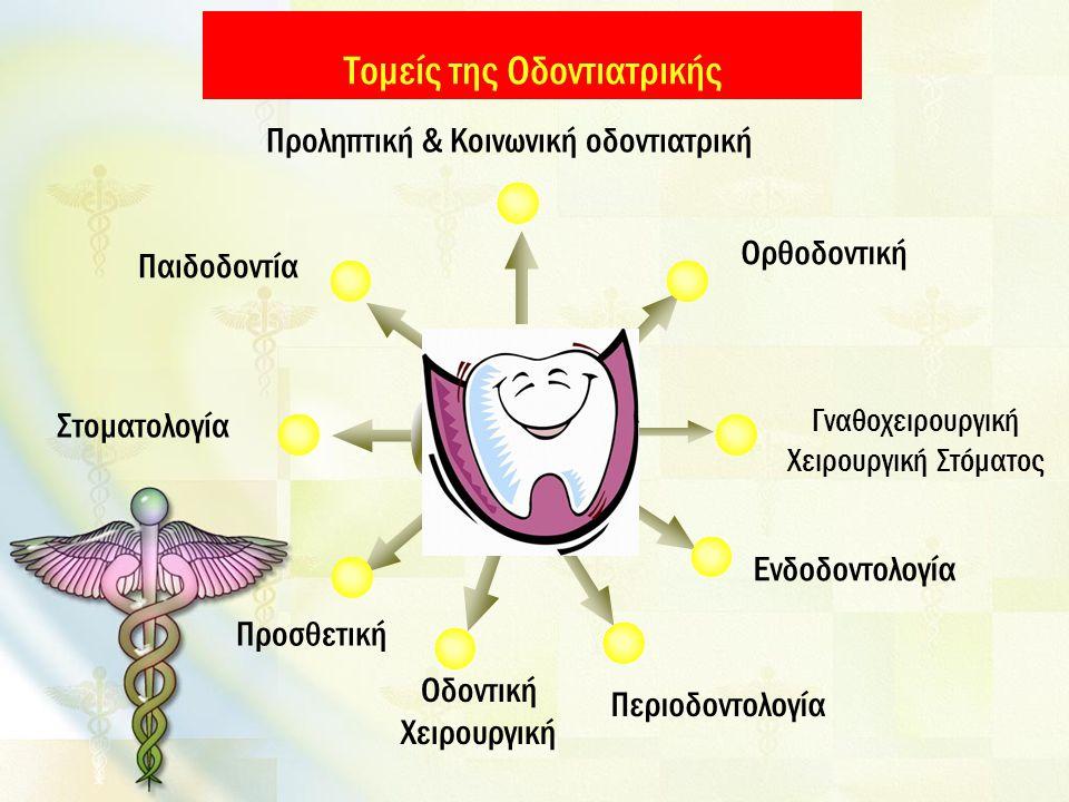Οδοντιατρική Επιστήμη Επιστήμη των Μεταμορφώσεων & της Ποιότητας ζωής
