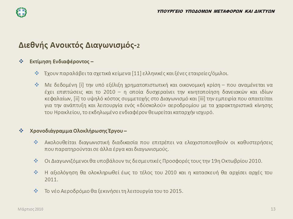 ΥΠΟΥΡΓΕΙΟ ΥΠΟΔΟΜΩΝ ΜΕΤΑΦΟΡΩΝ ΚΑΙ ΔΙΚΤΥΩΝ  Εκτίμηση Ενδιαφέροντος –  Έχουν παραλάβει τα σχετικά κείμενα [11] ελληνικές και ξένες εταιρείες/όμιλοι. 