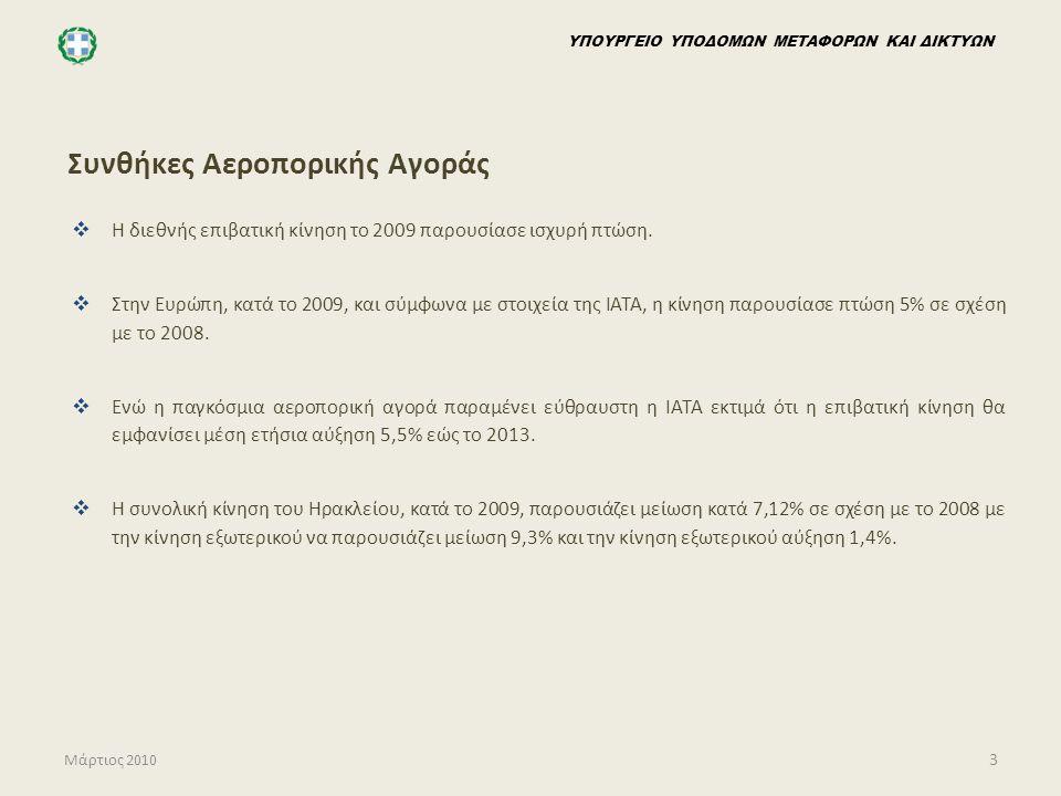 ΥΠΟΥΡΓΕΙΟ ΥΠΟΔΟΜΩΝ ΜΕΤΑΦΟΡΩΝ ΚΑΙ ΔΙΚΤΥΩΝ Συνθήκες Αεροπορικής Αγοράς  Η διεθνής επιβατική κίνηση το 2009 παρουσίασε ισχυρή πτώση.  Στην Ευρώπη, κατά