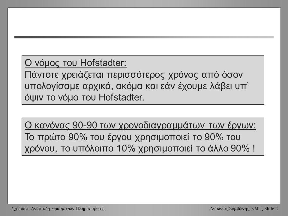 Σχεδίαση-Ανάπτυξη Εφαρμογών Πληροφορικής Αντώνιος Συμβώνης, ΕΜΠ, Slide 2 Quotes Ο νόμος του Hofstadter: Πάντοτε χρειάζεται περισσότερος χρόνος από όσον υπολογίσαμε αρχικά, ακόμα και εάν έχουμε λάβει υπ' όψιν το νόμο του Hofstadter.