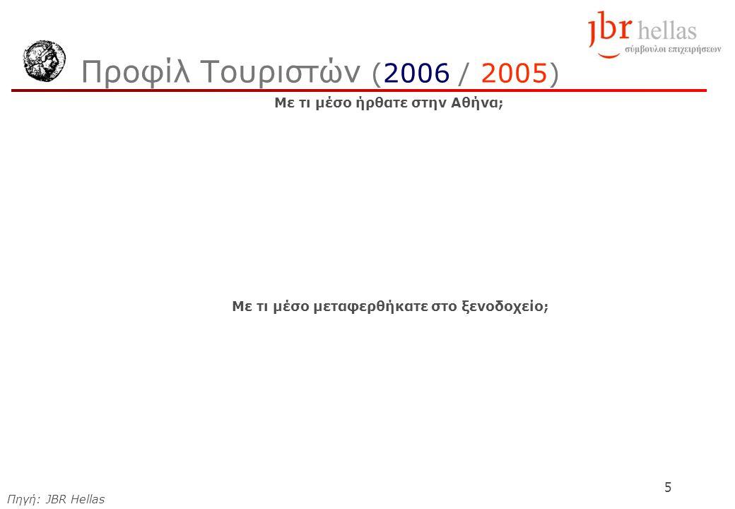 5 Προφίλ Τουριστών (2006 / 2005) Με τι μέσο ήρθατε στην Αθήνα; Με τι μέσο μεταφερθήκατε στο ξενοδοχείο; Πηγή: JBR Hellas