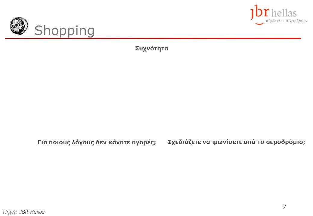 7 Shopping Για ποιους λόγους δεν κάνατε αγορές; Σχεδιάζετε να ψωνίσετε από το αεροδρόμιο; Συχνότητα Πηγή: JBR Hellas