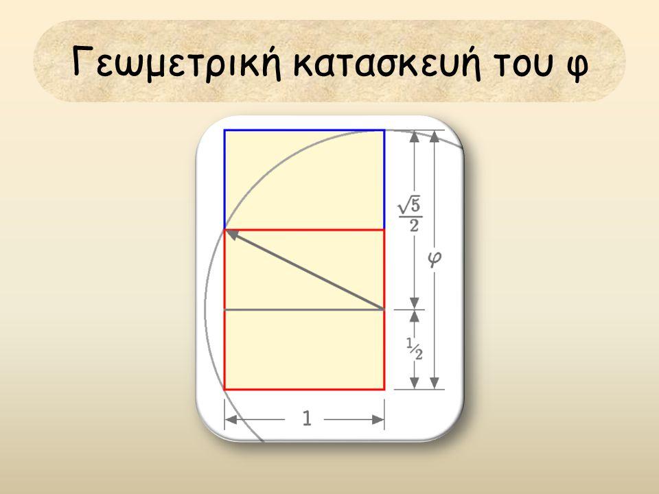 O φ στην άλγεβρα Ο φ είναι η θετική ρίζα της εξίσωσης φ 2 – φ -1 = 0 Ο φ είναι η θετική ρίζα της εξίσωσης φ 2 – φ -1 = 0