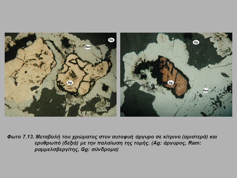 Φωτο 7.13. Μεταβολή του χρώματος στον αυτοφυή άργυρο σε κίτρινο (αριστερά) και ερυθρωπό (δεξιά) με την παλαίωση της τομής. (Ag: άργυρος, Ram: ραμμελσβ