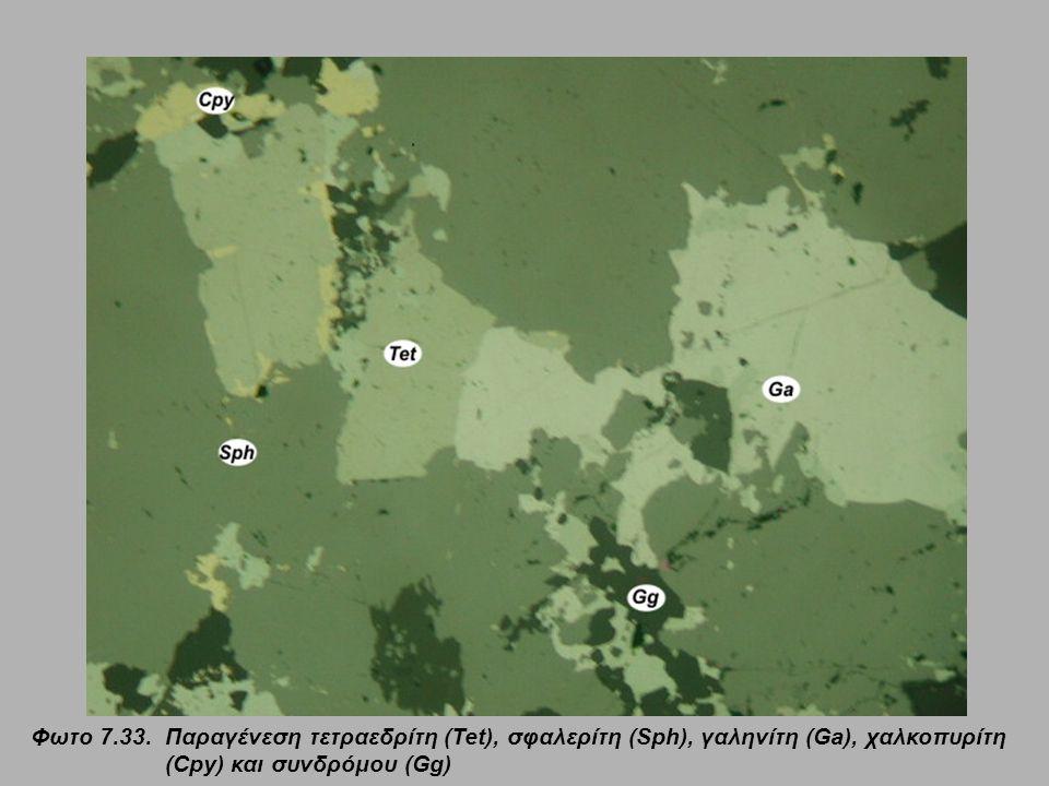 Φωτο 7.33.Παραγένεση τετραεδρίτη (Tet), σφαλερίτη (Sph), γαληνίτη (Ga), χαλκοπυρίτη (Cpy) και συνδρόμου (Gg)