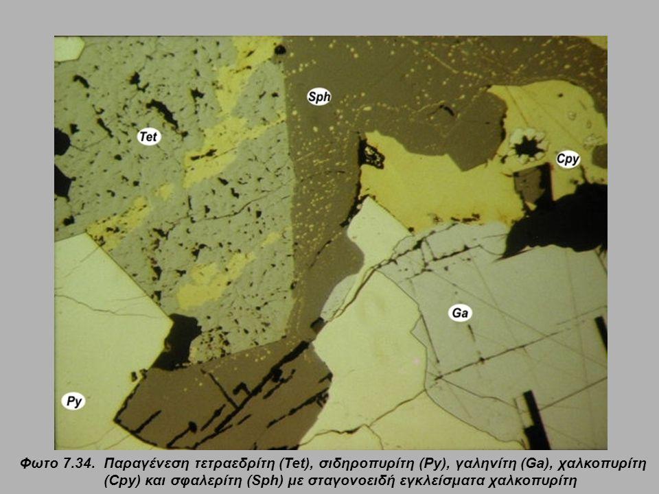 Φωτο 7.34.Παραγένεση τετραεδρίτη (Tet), σιδηροπυρίτη (Py), γαληνίτη (Ga), χαλκοπυρίτη (Cpy) και σφαλερίτη (Sph) με σταγονοειδή εγκλείσματα χαλκοπυρίτη